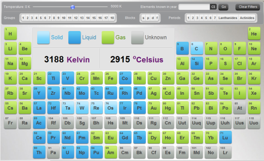 Interactive periodic table rsc periodic diagrams science periodic table interactive rsc of urtaz Image collections